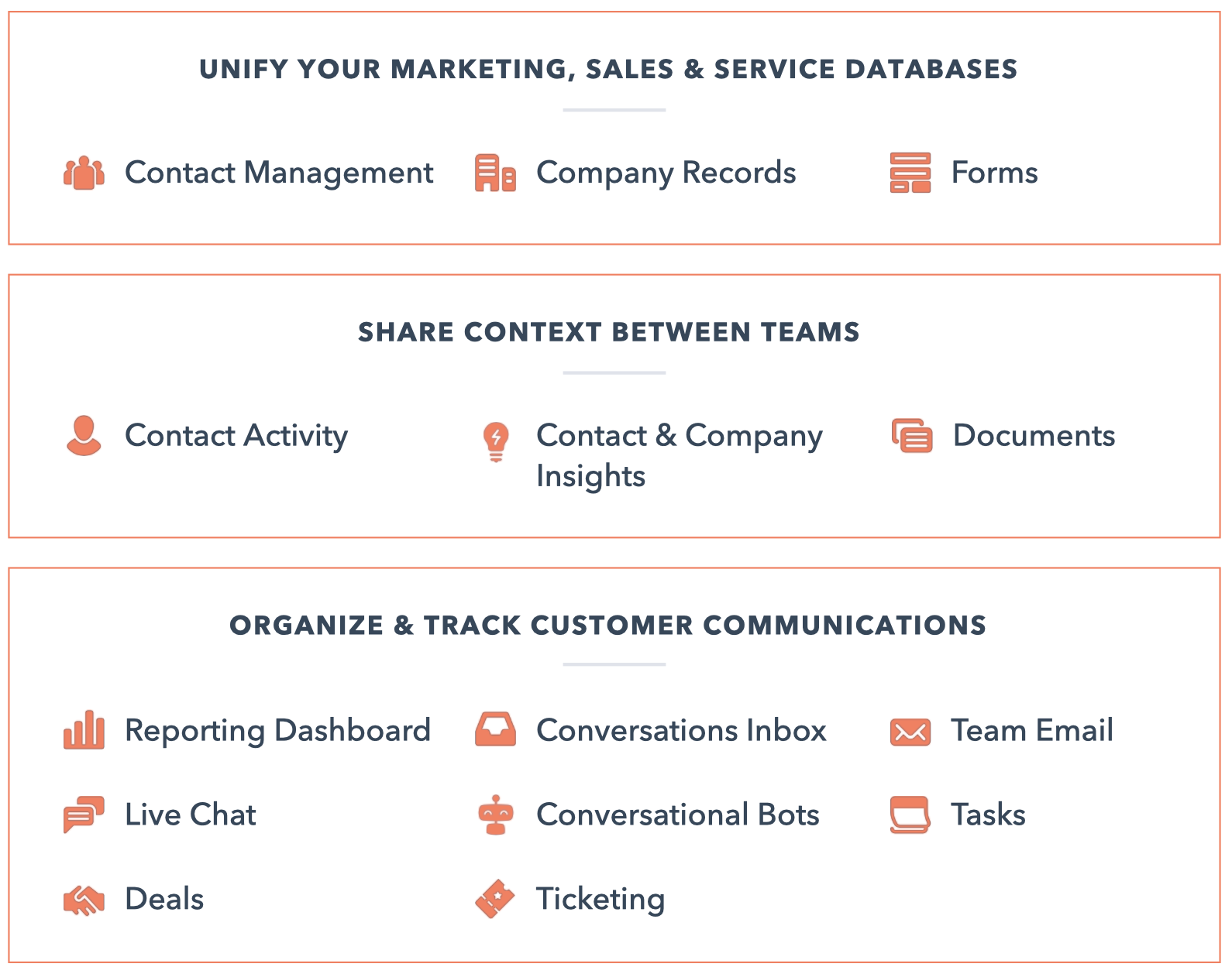 HubSpot CRM features